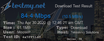 Speed Test Result