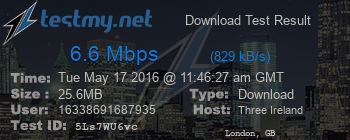 Anyone Else Noticed The Greatly Reduced Download Speeds On
