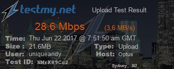 Speed Test Result