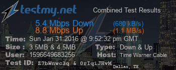 testmy.net results