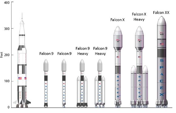 SpaceX Falcon 9 Drawing (page 2) - Pics about space