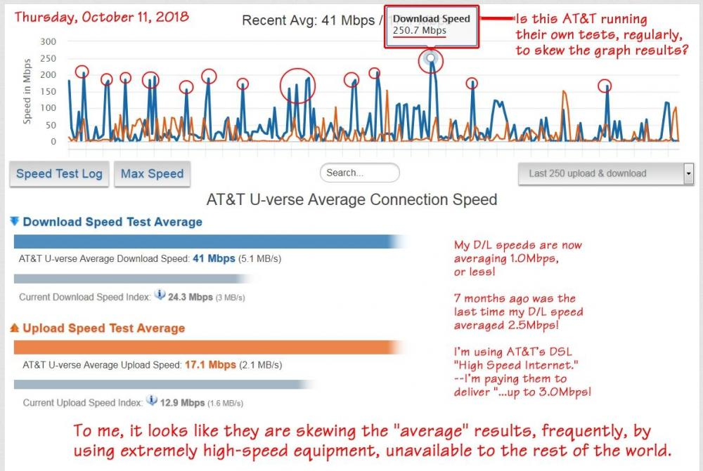 Is ATT influencing data rates results deliberately.jpg