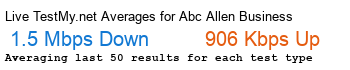 ABC Allen Business Communications Avg Speed