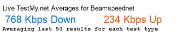 Beamspeed.net Avg Speed