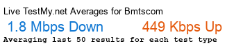 Bmts.com Avg Speed