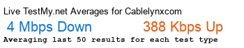 Cablelynx.com Avg Speed