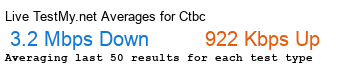 CTBC Avg Speed