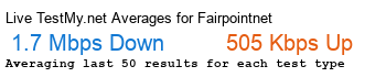 Fairpoint.net Avg Speed
