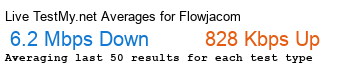 Flowja.com Avg Speed