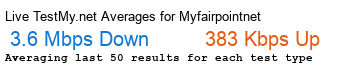 Myfairpoint.net Avg Speed