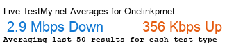 Onelinkpr.net Avg Speed