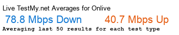 ONLIVE Avg Speed