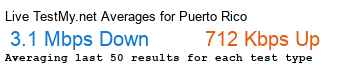 Puerto Rico Telephone Company Avg Speed