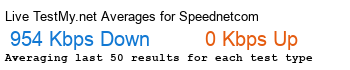 Speednet.com Avg Speed