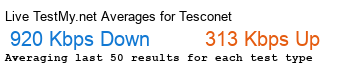 Tesco.net Avg Speed