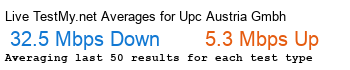UPC Austria GmbH Avg Speed