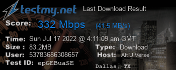 Last Download Result for AT&T U-verse