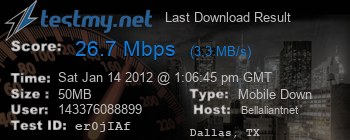 Last Download Result for Bell Aliant