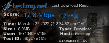 Last Download Result for Biznet ISP