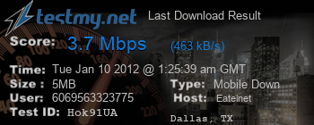 Last Download Result for Eatel.net