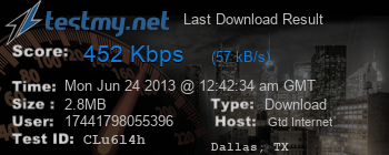 Last Download Result for GTD Internet