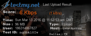Last Upload Result for IPSTAR Australia, Satellite Broadband Provider, Au