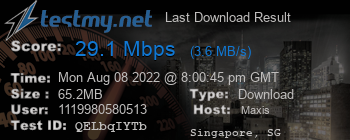 Last Download Result for Maxis Communications Bhd