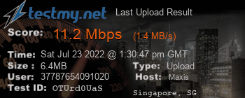 Last Upload Result for Maxis Communications Bhd