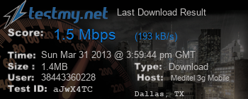 Last Download Result for Meditel 3g Mobile Us