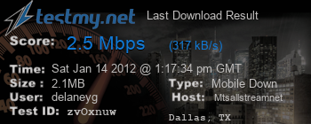 Last Download Result for Mtsallstream.net
