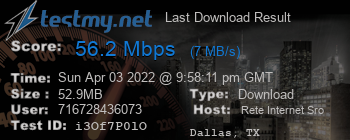 Last Download Result for RETE internet, s.r.o.