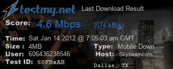 Last Download Result for SKYBEAM High Speed Wireless Internet