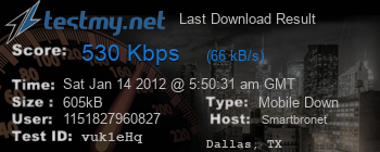 Last Download Result for Smart BRO / PLDT