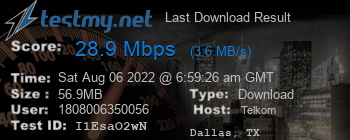 Last Download Result for Telkom
