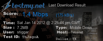 Last Download Result for TELUS High Speed Internet