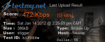 Last Upload Result for TELUS High Speed Internet