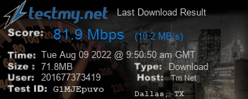 Last Download Result for TM-Net