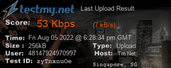 Last Upload Result for TM-Net