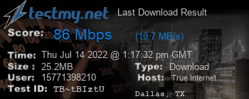 Last Download Result for True Internet