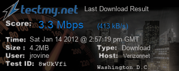 Last Download Result for Verizon High Speed / FiOS