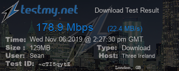 TestMy speed test in Donegal town 3:27pm, 6th Nov '19